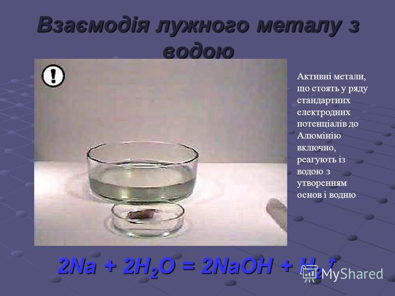 Взаємодія лужного металу з водою 2Na + 2H 2 O = 2NaOH + H 2 2Na + 2H 2 O = 2NaOH + H 2 Активні метали, що стоять у ряду стандартних електродних потенціалів до Алюмінію включно, реагують із водою з утворенням основ і водню
