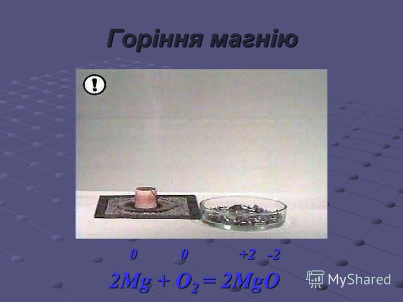 Горіння магнію 0 0 +2 -2 0 0 +2 -2 2Мg + O 2 = 2MgO