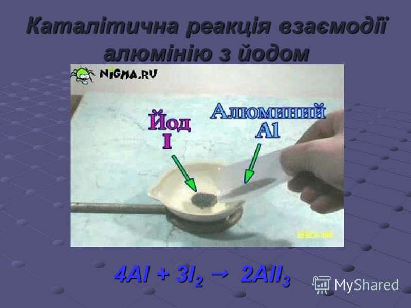 Каталітична реакція взаємодії алюмінію з йодом 4Al + 3I 2 2AlI 3
