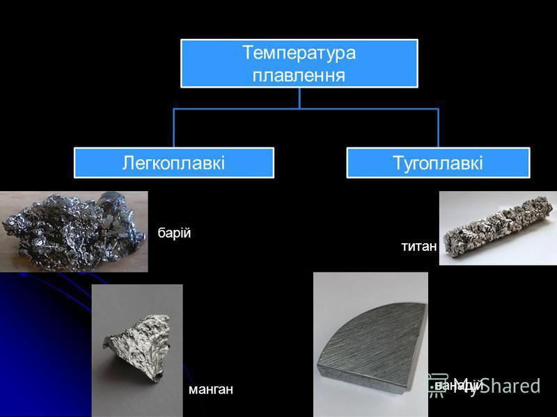 Температура плавлення Легкоплавкі Тугоплавкі барій манган ванадій титан