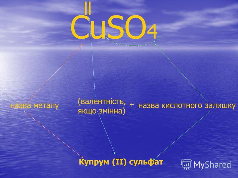 CuSO 4 назва металу (валентність, якщо змінна) + назва кислотного залишку Купрум (ІІ) сульфат ll