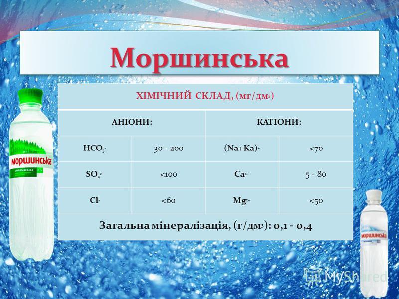 ХІМІЧНИЙ СКЛАД, (мг/дм 3 ) АНІОНИ:КАТІОНИ: HCO 3 - 30 - 200(Na+Ka) + <70 SO 4 2- <100Ca 2+ 5 - 80 Cl - <60Mg 2+ <50 Загальна мінералізація, (г/дм 3 ): 0,1 - 0,4 МоршинськаМоршинська