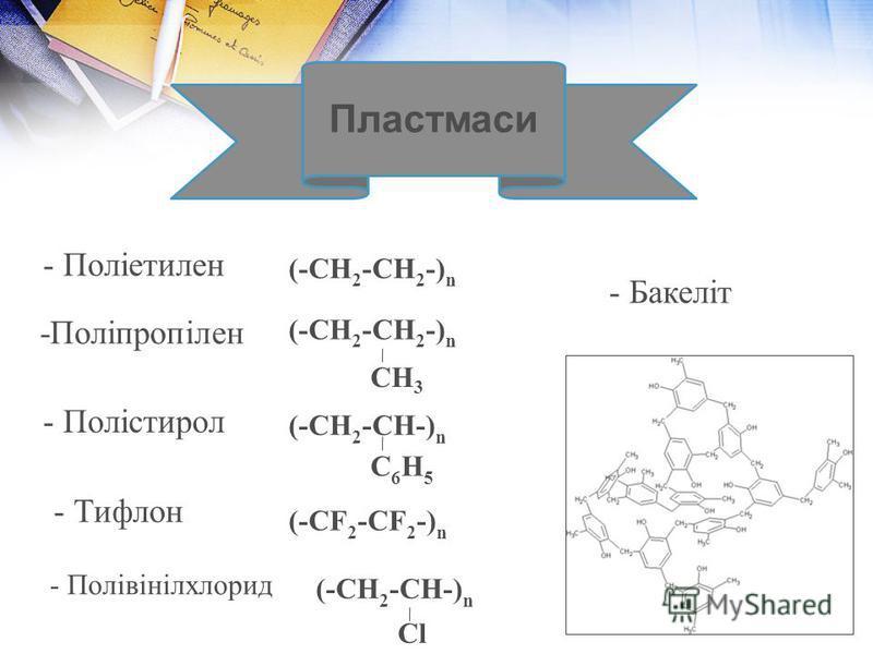 - Поліетилен (-CH 2 -CH 2 -) n -Поліпропілен CH 3 - Полістирол (-CH 2 -CH-) n C6H5C6H5 - Тифлон (-CF 2 -CF 2 -) n - Полівінілхлорид (-CH 2 -CH-) n Cl (-CH 2 -CH 2 -) n Пластмаси - Бакеліт