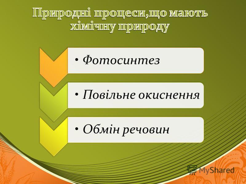 Фотосинтез Повільне окиснення Обмін речовин