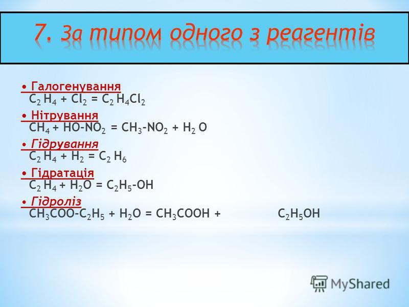 Галогенування C 2 H 4 + Cl 2 = C 2 H 4 Cl 2 Нітрування CH 4 + HO-NO 2 = CH 3 -NO 2 + H 2 O Гідрування C 2 H 4 + H 2 = C 2 H 6 Гідратація C 2 H 4 + H 2 O = C 2 H 5 -OH Гідроліз CH 3 COO-C 2 H 5 + H 2 O = CH 3 COOH + C 2 H 5 OН