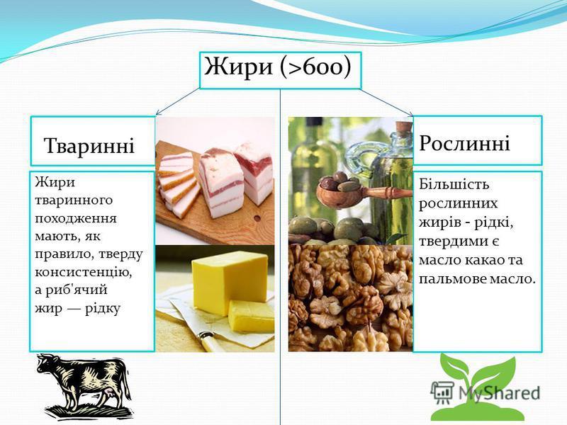 Жири (>600) Тваринні Рослинні Жири тваринного походження мають, як правило, тверду консистенцію, а риб'ячий жир рідку Більшість рослинних жирів - рідкі, твердими є масло какао та пальмове масло.