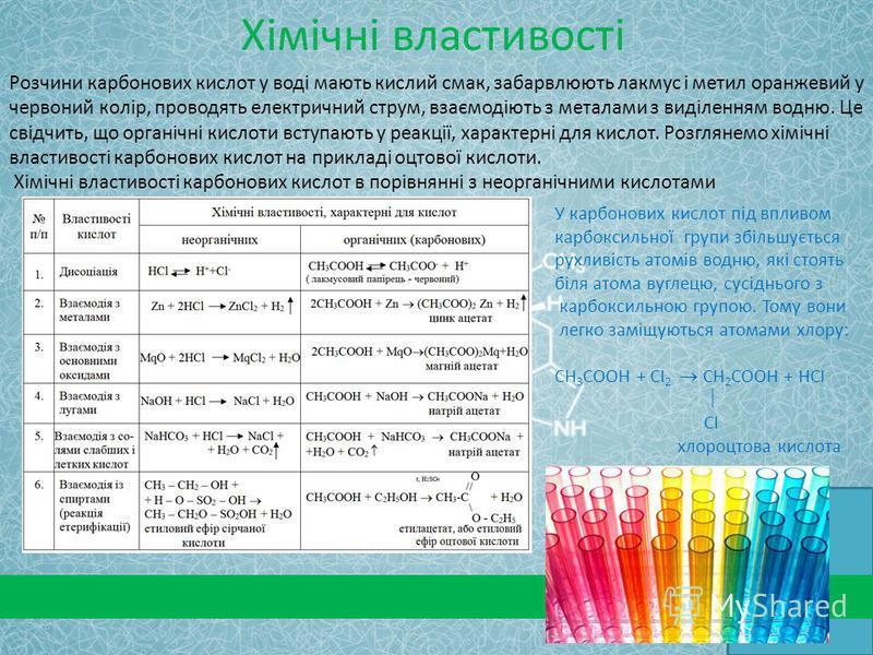 Хімічні властивості Розчини карбонових кислот у воді мають кислий смак, забарвлюють лакмус і метил оранжевий у червоний колір, проводять електричний струм, взаємодіють з металами з виділенням водню. Це свідчить, що органічні кислоти вступають у реакц