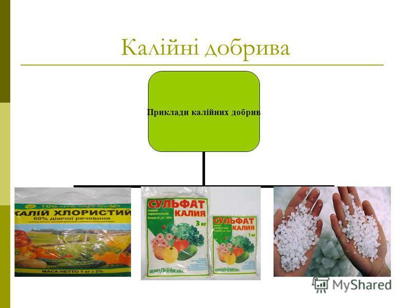 Калійні добрива Приклади калійних добрив