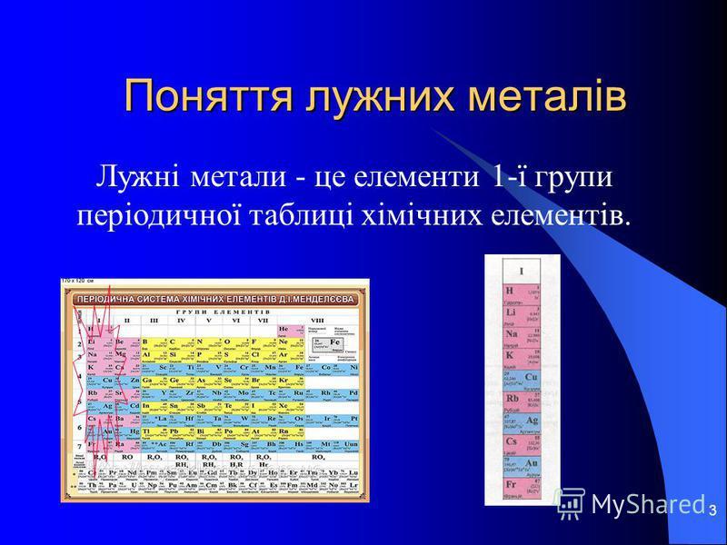 3 Поняття лужних металів Лужні метали - це елементи 1-ї групи періодичної таблиці хімічних елементів.
