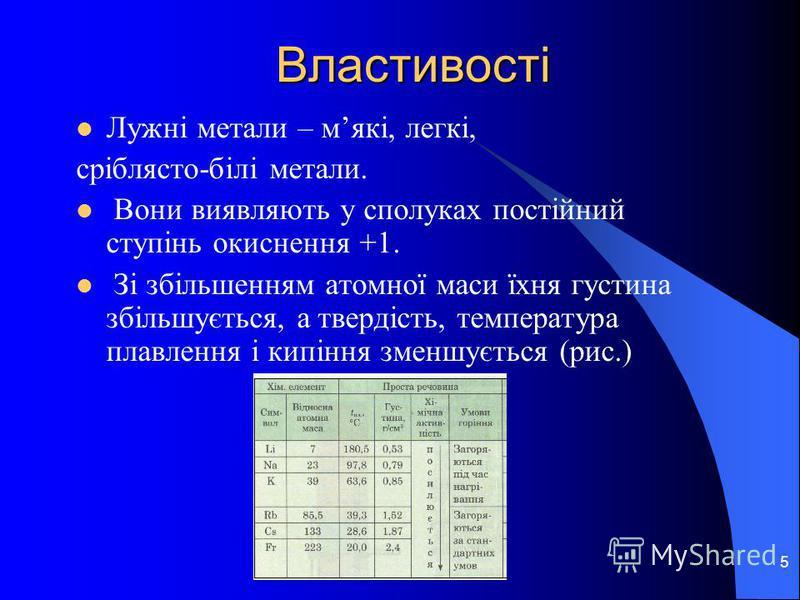 5 Властивості Лужні метали – мякі, легкі, сріблясто-білі метали. Вони виявляють у сполуках постійний ступінь окиснення +1. Зі збільшенням атомної маси їхня густина збільшується, а твердість, температура плавлення і кипіння зменшується (рис.)