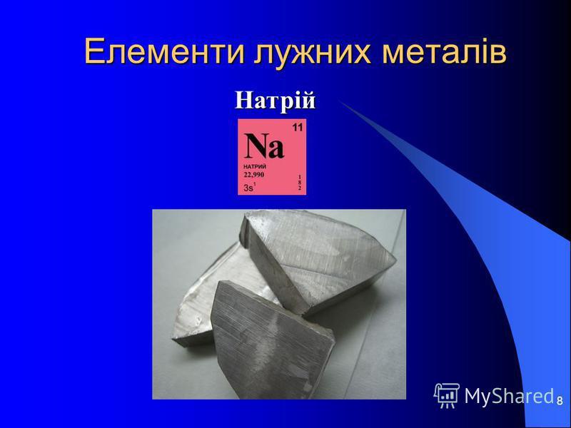 8 Елементи лужних металів Натрій