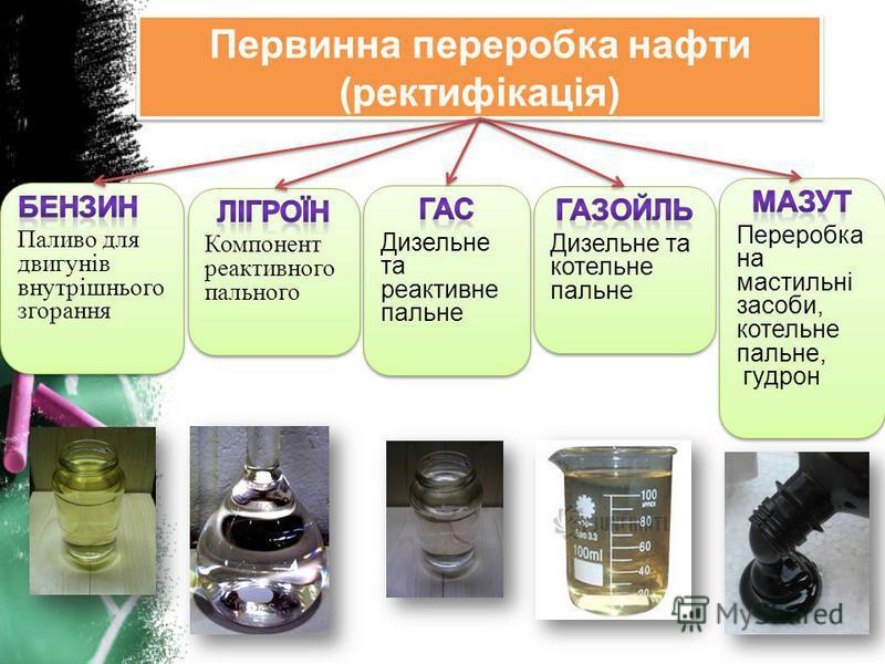 Первинна переробка нафти (ректифікація)