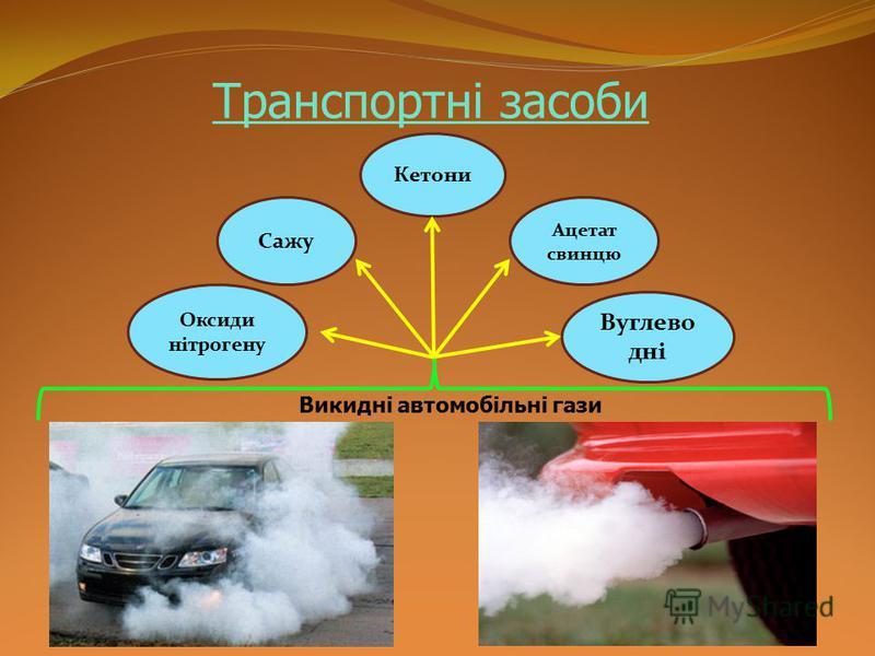 Транспортні засоби Ацетат свинцю Вуглево дні Сажу Кетони Оксиди нітрогену Викидні автомобільні гази