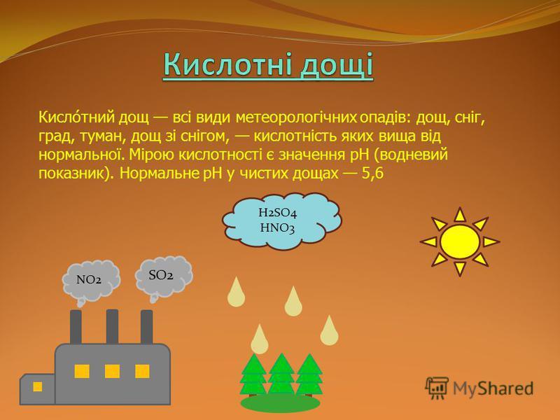 Кисло́тний дощ всі види метеорологічних опадів: дощ, сніг, град, туман, дощ зі снігом, кислотність яких вища від нормальної. Мірою кислотності є значення рН (водневий показник). Нормальне pH у чистих дощах 5,6 H2SO4 HNO3 SO2 NO2