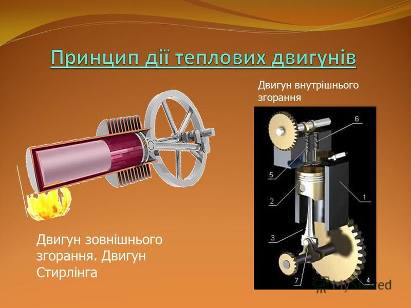 Двигун зовнішнього згорання. Двигун Стирлінга Двигун внутрішнього згорання