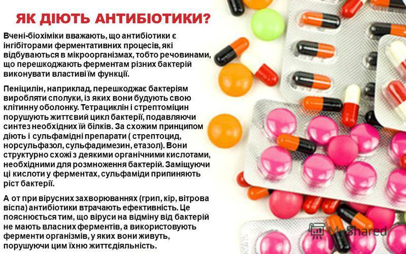 ЯК ДІЮТЬ АНТИБІОТИКИ? Вчені-біохіміки вважають, що антибіотики є інгібіторами ферментативних процесів, які відбуваються в мікроорганізмах, тобто речовинами, що перешкоджають ферментам різних бактерій виконувати властиві їм функції. Пеніцилін, наприкл