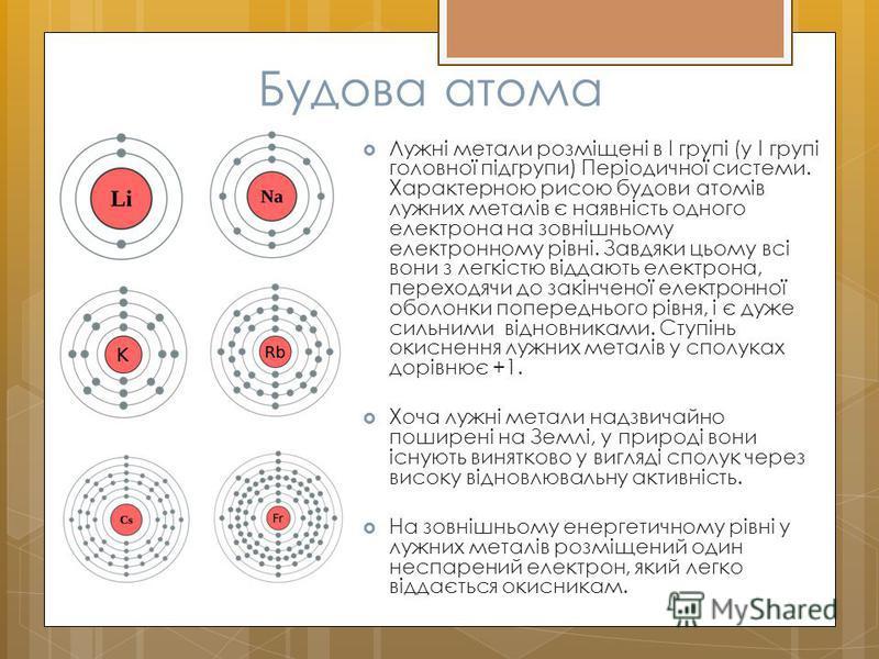 Будова атома Лужні метали розміщені в I групі (у I групі головної підгрупи) Періодичної системи. Характерною рисою будови атомів лужних металів є наявність одного електрона на зовнішньому електронному рівні. Завдяки цьому всі вони з легкістю віддають