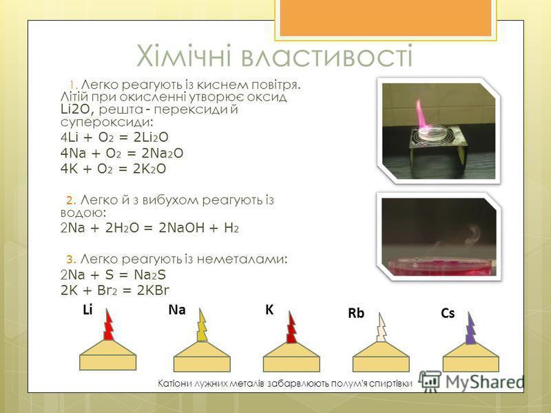 Хімічні властивості 1. Легко реагують із киснем повітря. Літій при окисленні утворює оксид Li2O, решта - перексиди й супероксиди: 4Li + O 2 = 2Li 2 O 4Na + O 2 = 2Na 2 O 4K + O 2 = 2K 2 O 2. Легко й з вибухом реагують із водою: 2Na + 2H 2 O = 2NaOH +