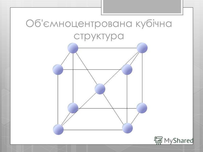 Об'ємноцентрована кубічна структура