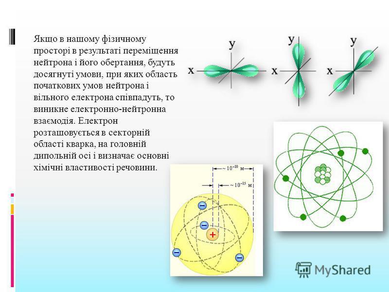 Якщо в нашому фізичному просторі в результаті переміщення нейтрона і його обертання, будуть досягнуті умови, при яких область початкових умов нейтрона і вільного електрона співпадуть, то виникне електронно-нейтронна взаємодія. Електрон розташовується