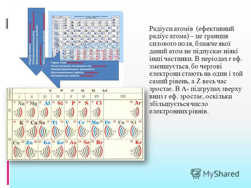 Радіуси атомів (ефективний радіус атома) – це границя силового поля, ближче якої даний атом не підпускає ніякі інші частинки. В періодах r еф. зменшується, бо чергові електрони стають на один і той самий рівень, а Z весь час зростає. В А- підгрупах з