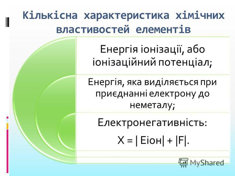 Кількісна характеристика хімічних властивостей елементів Енергія іонізації, або іонізаційний потенціал; Енергія, яка виділяється при приєднанні електрону до неметалу; Електронегативність: Х = | Еіон| + |F|.