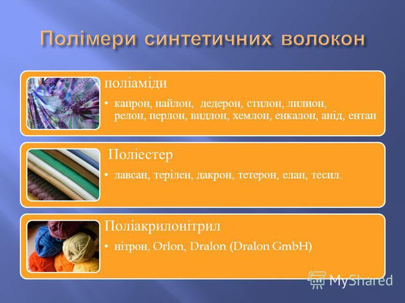 поліаміди капрон, найлон, дедерон, стилон, лилион, релон, перлон, видлон, хемлон, енкалон, анід, ентан Поліестер лавсан, терілен, дакрон, тетерон, елан, тесил. Поліакрилонітрил нітрон, Orlon, Dralon (Dralon GmbH)