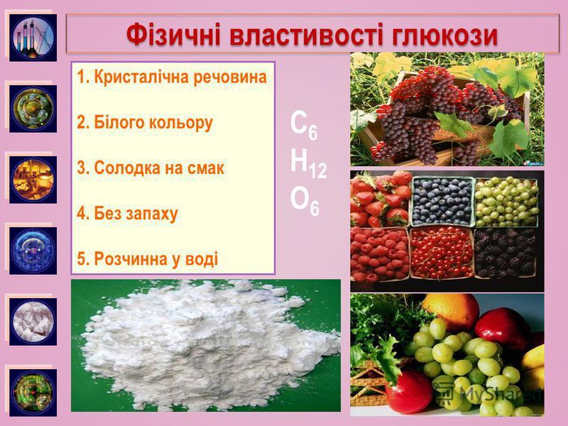C 6 H 12 O 6 Фізичні властивості глюкози 1. …… 2. …… 3. …… 4. …… 5. …… 1. Кристалічна речовина 2. Білого кольору 3. Солодка на смак 4. Без запаху 5. Розчинна у воді
