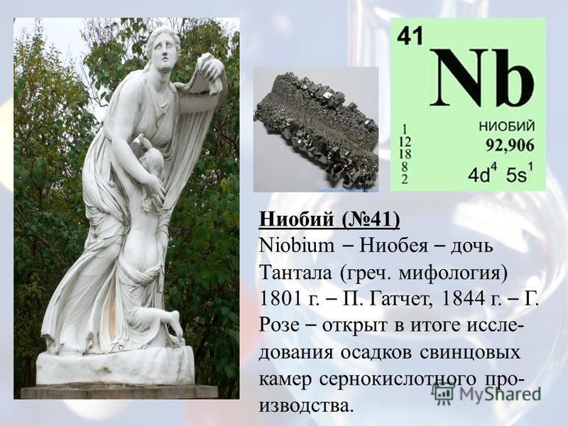 Ниобий (41) Niobium – Ниобея – дочь Тантала (греч. мифология) 1801 г. – П. Гатчет, 1844 г. – Г. Розе – открыт в итоге исследования осадков свинцовых камер сернокислотного производства.