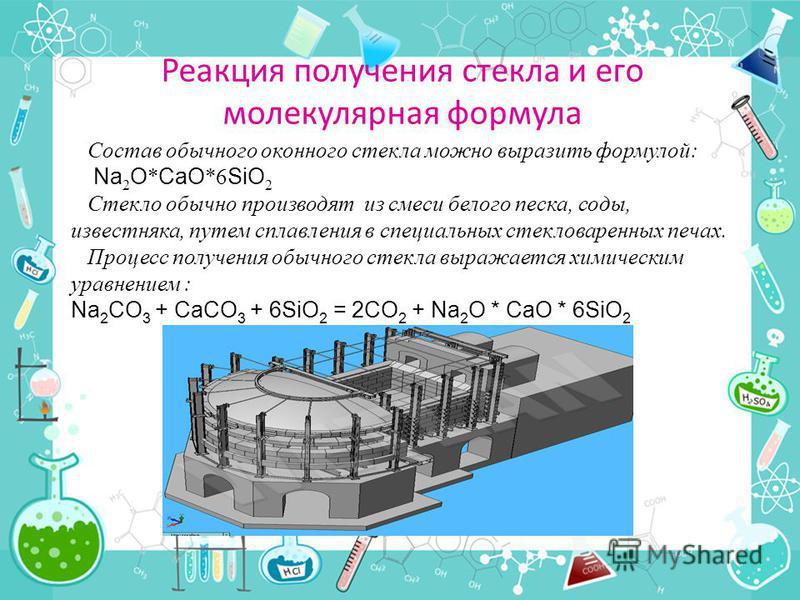 Реакция получения стекла и его молекулярная формула Состав обычного оконного стекла можно выразить формулой: Na 2 O * CaO *6 SiO 2 Стекло обычно производят из смеси белого песка, соды, известняка, путем сплавления в специальных стекловаренных печах.