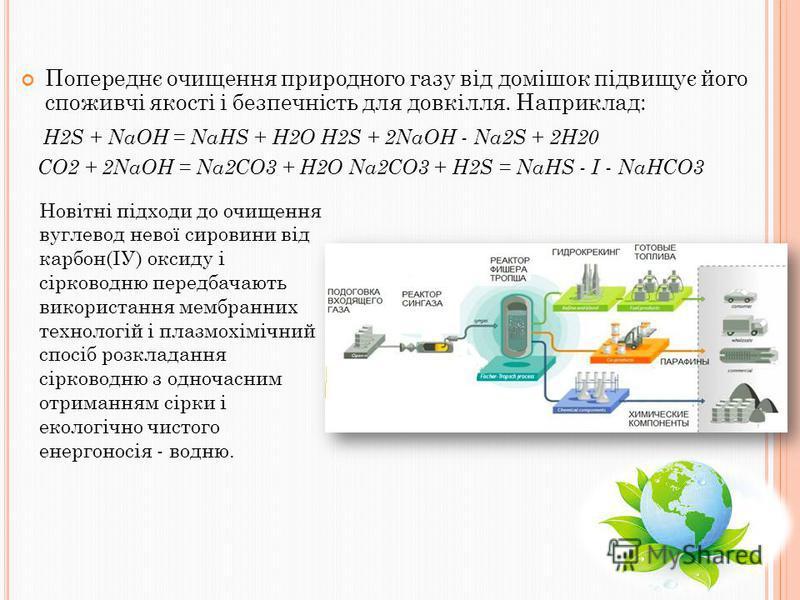 Попереднє очищення природного газу від домішок підвищує його споживчі якості і безпечність для довкілля. Наприклад: H2S + NaOH = NaHS + H2O H2S + 2NaOH - Na2S + 2Н20 CO2 + 2NaOH = Na2CO3 + H2O Na2CO3 + H2S = NaHS - I - NaHCO3 Новітні підходи до очище