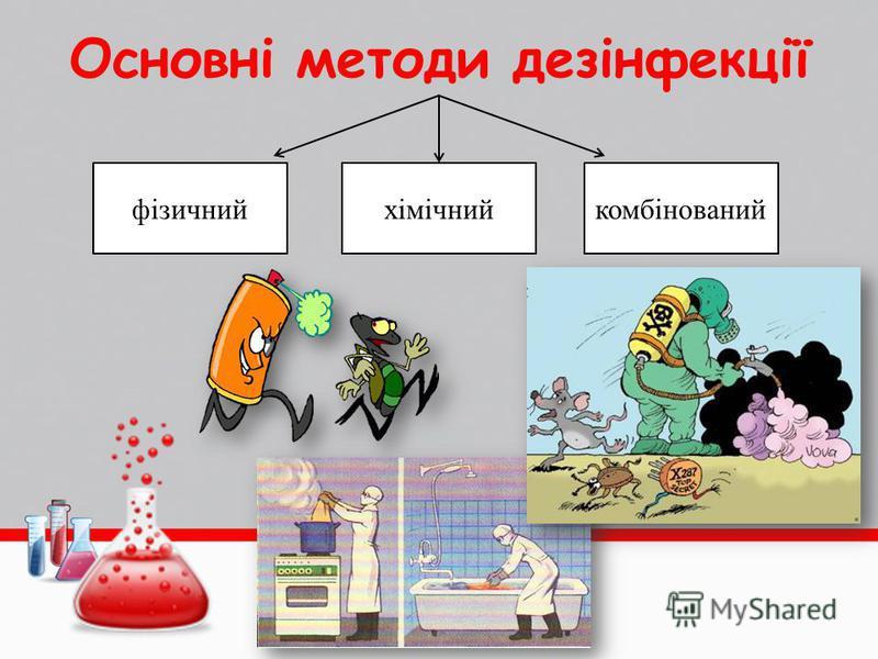 Основні методи дезінфекції фізичнийхімічнийкомбінований