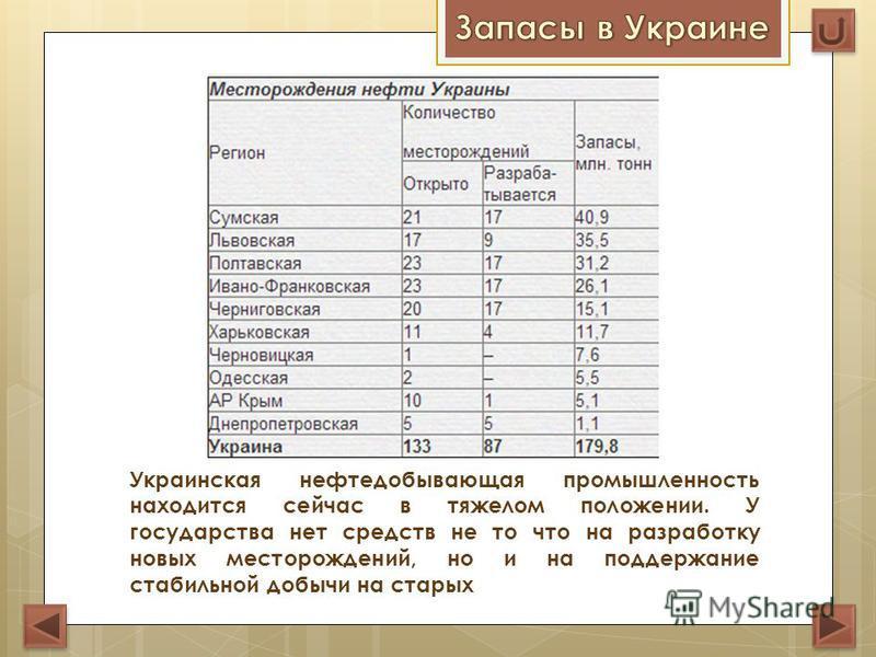 Украинская нефтедобывающая промышленность находится сейчас в тяжелом положении. У государства нет средств не то что на разработку новых месторождений, но и на поддержание стабильной добычи на старых