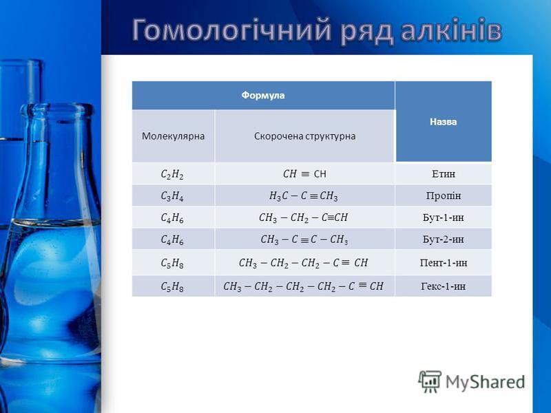 Формула Назва МолекулярнаСкорочена структурна Етин Пропін Бут-1-ин Бут-2-ин Пент-1-ин Гекс-1-ин