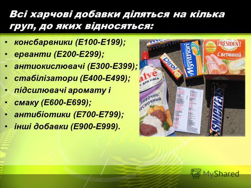 Всі харчові добавки діляться на кілька груп, до яких відносяться: консбарвники (E100-E199); ерванти (E200-E299); антиокислювачі (E300-E399); стабілізатори (E400-E499); підсилювачі аромату і смаку (E600-E699); антибіотики (E700-E799); інші добавки (E9
