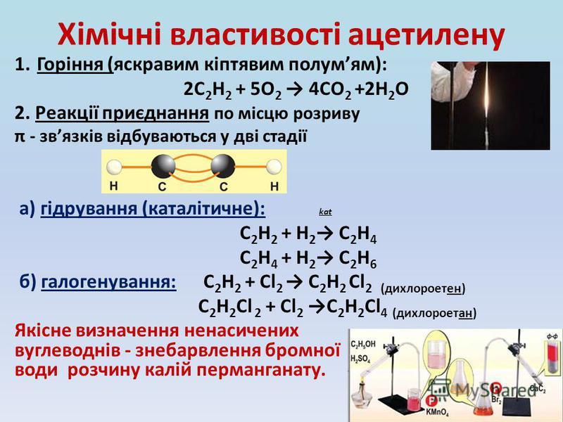 Хімічні властивості ацетилену 1.Горіння (яскравим кіптявим полумям): 2С 2 Н 2 + 5O 2 4СО 2 +2Н 2 О 2. Реакції приєднання по місцю розриву π - звязків відбуваються у дві стадії а) гідрування (каталітичне): kat С 2 Н 2 + Н 2 С 2 Н 4 С 2 Н 4 + Н 2 С 2 Н