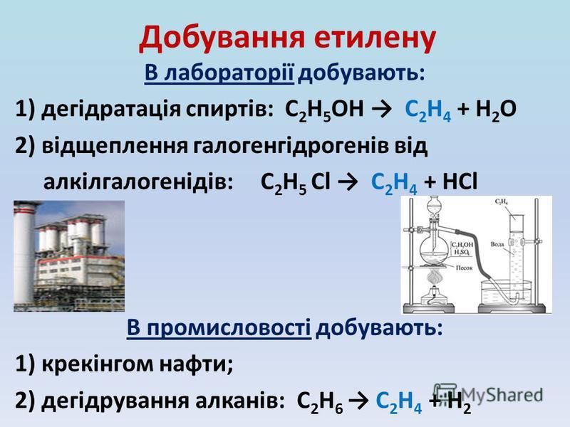 Добування етилену В лабораторії добувають: 1) дегідратація спиртів: С 2 Н 5 ОН С 2 Н 4 + Н 2 О 2) відщеплення галогенгідрогенів від алкілгалогенідів: С 2 Н 5 Cl С 2 Н 4 + НCl В промисловості добувають: 1) крекінгом нафти; 2) дегідрування алканів: С 2