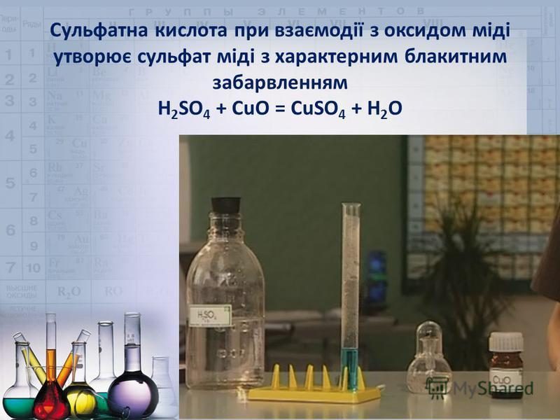 Сульфатна кислота при взаємодії з оксидом міді утворює сульфат міді з характерним блакитним забарвленням H 2 SO 4 + CuO = CuSO 4 + H 2 O
