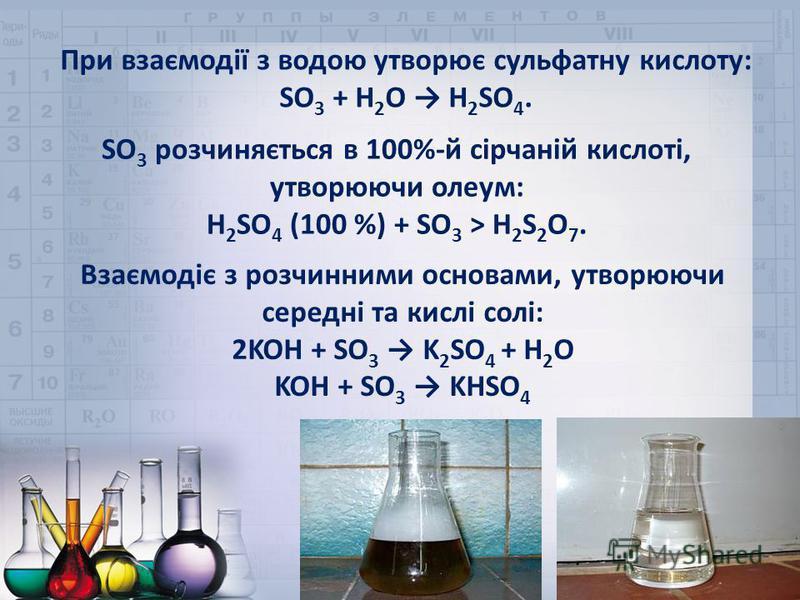 При взаємодії з водою утворює сульфатну кислоту: SO 3 + H 2 O H 2 SO 4. Взаємодіє з розчинними основами, утворюючи середні та кислі солі: 2KOH + SO 3 K 2 SO 4 + H 2 O KOH + SO 3 KНSO 4 SO 3 розчиняється в 100%-й сірчаній кислоті, утворюючи олеум: H 2
