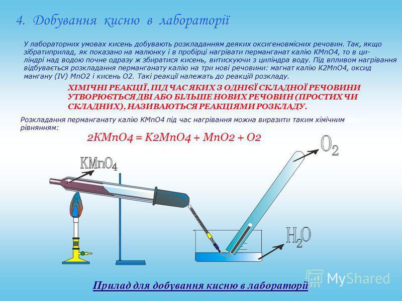 Прилад для добування кисню в лабораторії Прилад для добування кисню в лабораторії 4. Добування кисню в лабораторії У лабораторних умовах кисень добувають розкладанням деяких оксигеновмісних речовин. Так, якщо зібратиприлад, як показано на малюнку і в