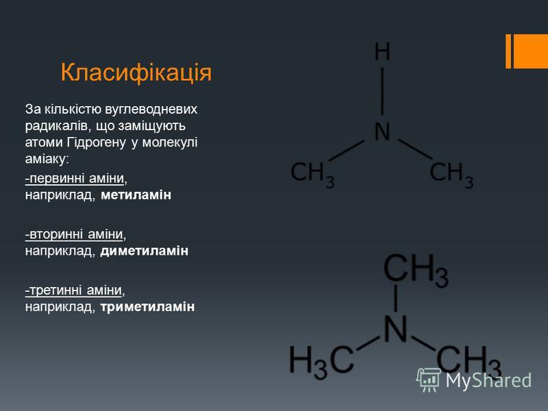 Класифікація За кількістю вуглеводневих радикалів, що заміщують атоми Гідрогену у молекулі аміаку: -первинні аміни, наприклад, метиламін -вторинні аміни, наприклад, диметиламін -третинні аміни, наприклад, триметиламін