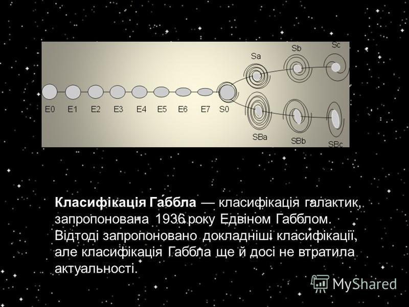 Класифікація Га́ббла класифікація галактик, запропонована 1936 року Едвіном Габблом. Відтоді запропоновано докладніші класифікації, але класифікація Габбла ще й досі не втратила актуальності.