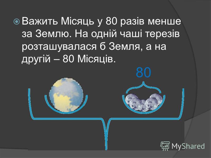 Важить Місяць у 80 разів менше за Землю. На одній чаші терезів розташувалася б Земля, а на другій – 80 Місяців. 80
