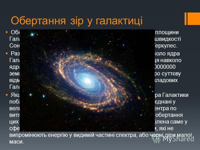 Обертання зір у галактиці Обертання зір у Галактиці Сонце розташоване поблизу площини Галактики на відстані 25000 св. років від її ядра. Вектор швидкості Сонця відносно найближчих зір спрямований до сузіря Геркулес. Разом з усіма сусідніми зорями Сон