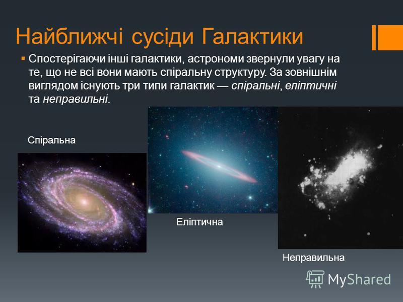 Найближчі сусіди Галактики Спостерігаючи інші галактики, астрономи звернули увагу на те, що не всі вони мають спіральну структуру. За зовнішнім виглядом існують три типи галактик спіральні, еліптичні та неправильні. Спіральна Еліптична Неправильна