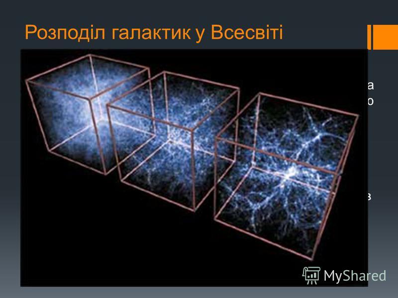 Розподіл галактик у Всесвіті Імовірнішим поясненням цієї волокнистої структури Всесвіту є те, що галактики у просторі розташовані на поверхні величезних бульбашок, а порожнечі є їхньою внутрішньою областю. З поверхні Землі нам тільки здається, що гал