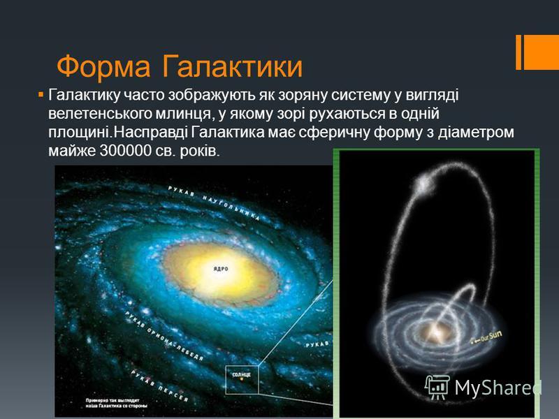 Форма Галактики Галактику часто зображують як зоряну систему у вигляді велетенського млинця, у якому зорі рухаються в одній площині.Насправді Галактика має сферичну форму з діаметром майже 300000 св. років.