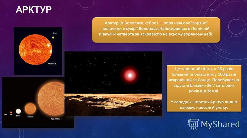 АРКТУР Арктур (α Волопаса, α Boo) зоря нульової зоряної величини в сузір'ї Волопаса. Найяскравіша в Північній півкулі й четверта за яскравістю на всьому зоряному небі. Це червоний гігант, у 28 разів більший та більш ніж у 100 разів яскравіший за Сонц