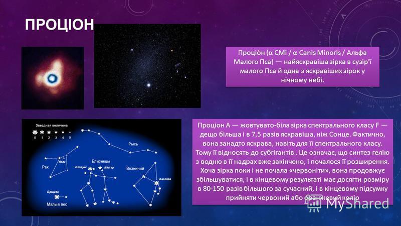 ПРОЦІОН Проціо́н (α CMi / α Canis Minoris / Альфа Малого Пса) найяскравіша зірка в сузір'ї малого Пса й одна з яскравіших зірок у нічному небі. Проціон А жовтувато-біла зірка спектрального класу F дещо більша і в 7,5 разів яскравіша, ніж Сонце. Факти