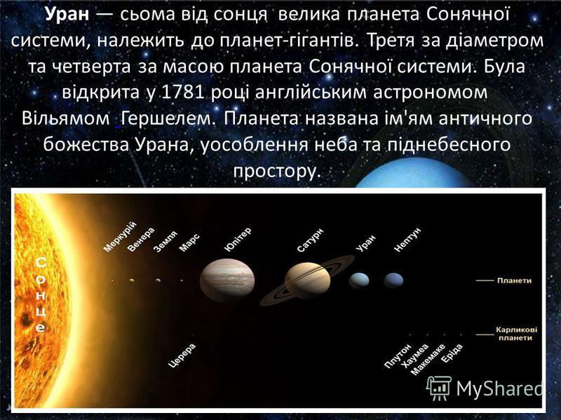 Уран сьома від сонця велика планета Сонячної системи, належить до планет-гігантів. Третя за діаметром та четверта за масою планета Сонячної системи. Була відкрита у 1781 році англійським астрономом Вільямом Гершелем. Планета названа ім'ям античного б
